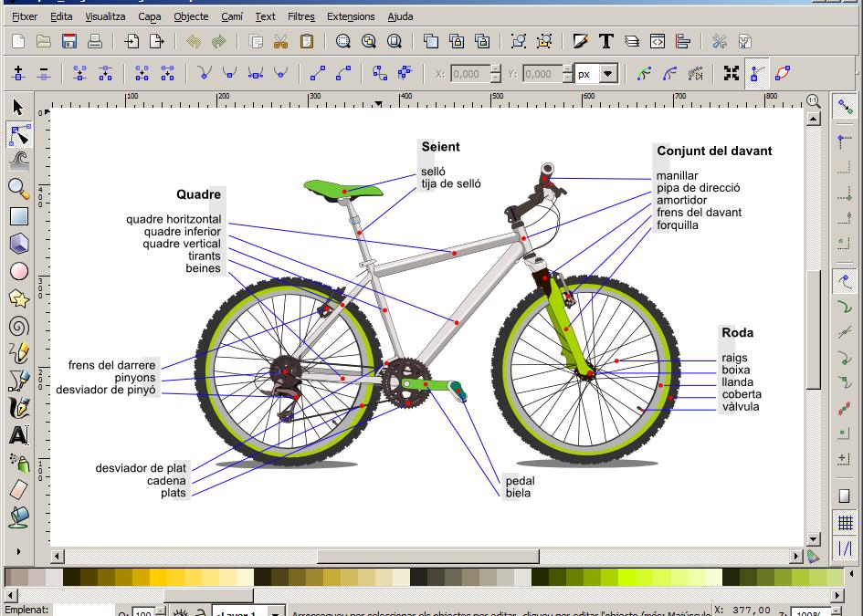 Inkscape : logiciel de dessin